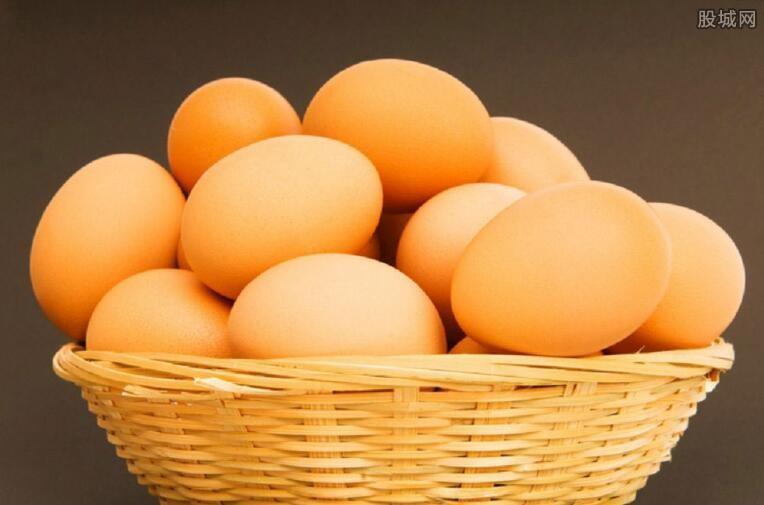 鸡蛋价格行情