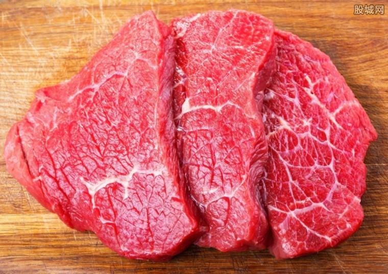 牛肉价格走势