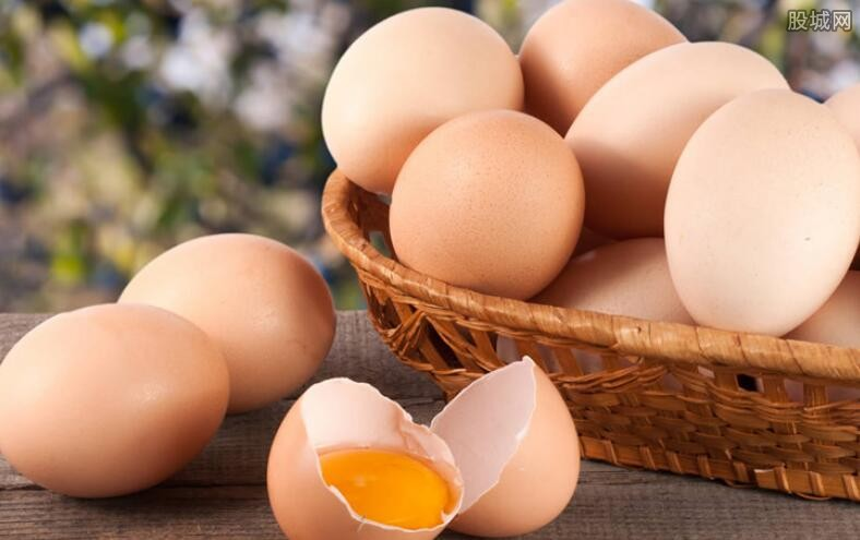 鸡蛋价格最新行情
