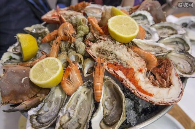 海鲜自助餐价格