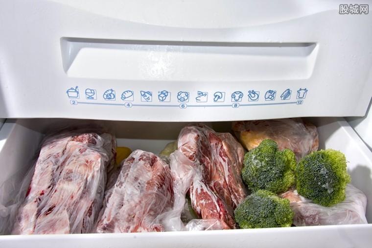 中国停止进口多国肉类产品