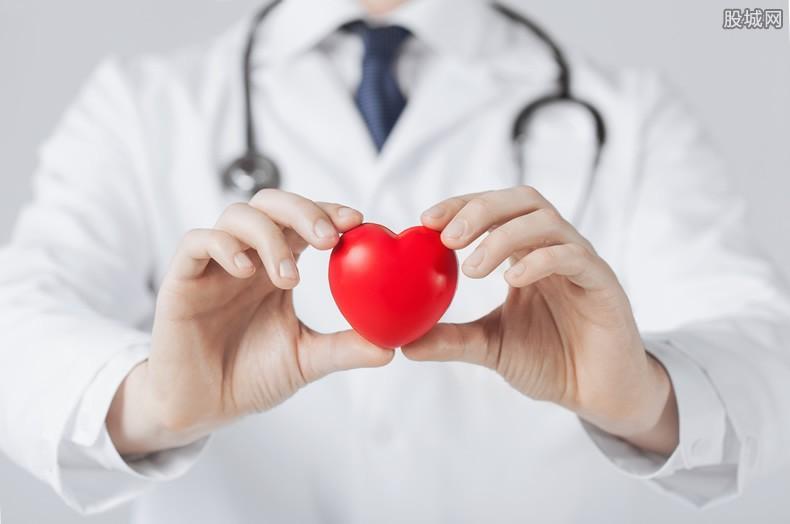 心脏支架价格