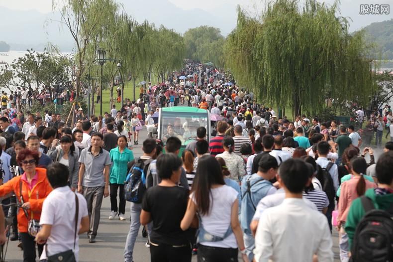 清明假期最热门城市 北京成为第一!